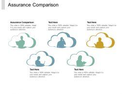 Assurance Comparison Ppt Powerpoint Presentation Slides Outfit Cpb