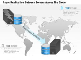 Async Replication Between Servers Across The Globe Ppt Presentation Slides