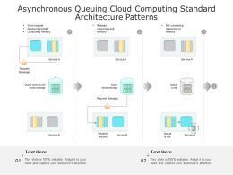 Asynchronous Queuing Cloud Computing Standard Architecture Patterns Ppt Presentation Diagram