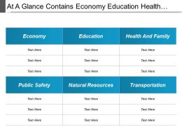 At A Glance Contains Economy Education Health And Family Natural Resources