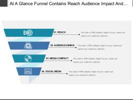 At A Glance Funnel Contains Reach Audience Impact And Social Media