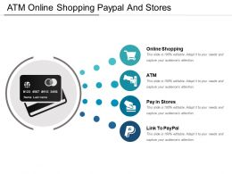 Atm Online Shopping Paypal And Stores