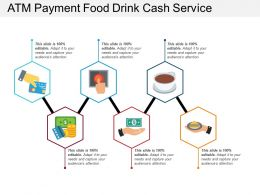 Atm Payment Food Drink Cash Service