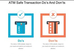 Atm Safe Transaction Dos And Donts