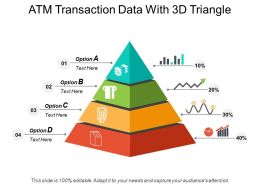 Atm Transaction Data With 3d Triangle