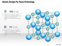 Atomic Design For Nano Technology Ppt Slides
