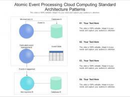 Atomic Event Processing Cloud Computing Standard Architecture Patterns Ppt Presentation Diagram