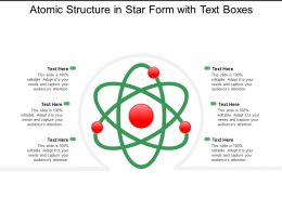 Atomic Structure In Star Form With Text Boxes
