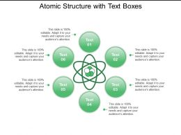 Atomic Structure With Text Boxes