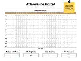 Attendance Portal Key Values Ppt Powerpoint Presentation File Files
