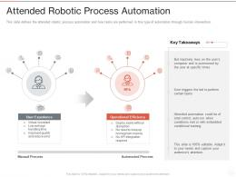 Attended Robotic Process Automation Ppt Powerpoint Presentation Icon Influencers