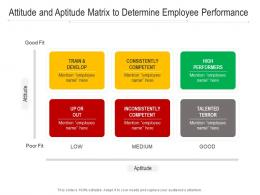 Attitude And Aptitude Matrix To Determine Employee Performance
