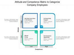 Attitude And Competence Matrix To Categorize Company Employees