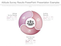 Attitude Survey Results Powerpoint Presentation Examples