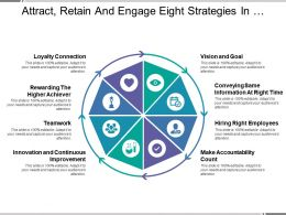 Attract Retain And Engage Eight Strategies In Circular Fashion