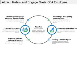 Attract Retain And Engage Goals Of A Employee