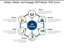 Attract Retain And Engage Hr Policies With Icons