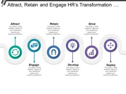 Attract Retain And Engage Hrs Transformation Journey With Icons