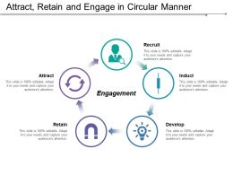 Attract Retain And Engage In Circular Manner
