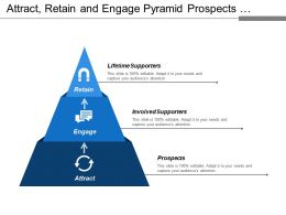 Attract Retain And Engage Pyramid Prospects Involved And Lifetime Supporters