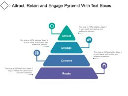 Attract Retain And Engage Pyramid With Text Boxes