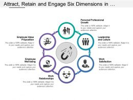 Attract Retain And Engage Six Dimensions In Circular Manner With Arrow