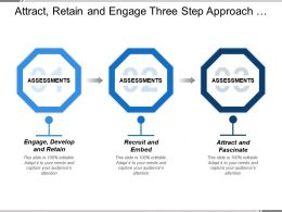 Attract Retain And Engage Three Step Approach Hr Policies