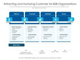 Attracting And Nurturing Customer For B2B Organizations