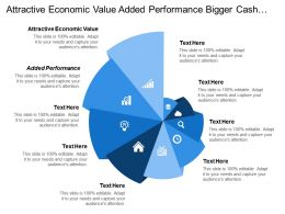Attractive Economic Value Added Performance Bigger Cash Flows