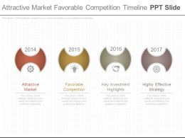 Attractive Market Favorable Competition Timeline Ppt Slide