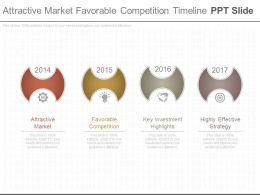 Attractive Market Favorable Competition Timeline Ppt Slide