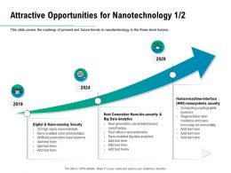 Attractive Opportunities For Nanotechnology 2019 To 2029 Ppt Powerpoint Presentation