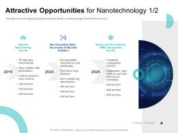 Attractive Opportunities For Nanotechnology Cryptographic Ppt Powerpoint Presentation Gallery Graphics
