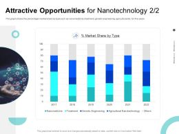 Attractive Opportunities For Nanotechnology Genetic Ppt Powerpoint Presentation Samples