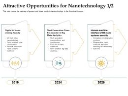 Attractive Opportunities For Nanotechnology Systems Security Ppt Presentation Pictures