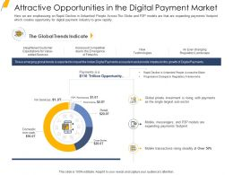 Attractive Opportunities In The Digital Payment Market Ppt Summary Styles