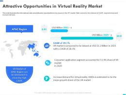 Attractive Opportunities In Virtual Reality Market Virtual Reality Business Ppt Grid