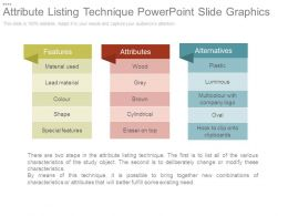 Attribute Listing Technique Powerpoint Slide Graphics