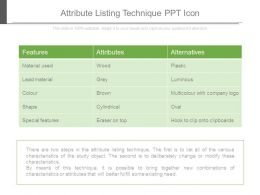 Attribute Listing Technique Ppt Icon