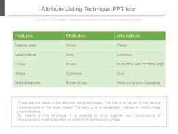 attribute_listing_technique_ppt_icon_Slide01