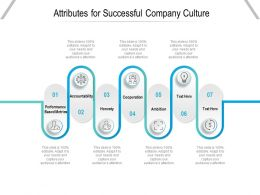 Attributes For Successful Company Culture