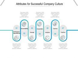 Attributes For Successful Company Culture