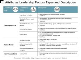 Attributes Leadership Factors Types And Description