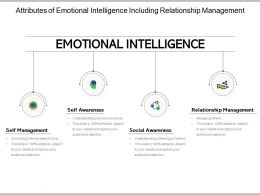 Attributes Of Emotional Intelligence Including Relationship Management