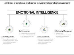 Attributes Of Emotional Intelligence Including Relationship Management