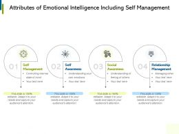 Attributes Of Emotional Intelligence Including Self Management