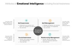 Attributes Of Emotional Intelligence Including Social Awareness