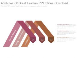 Attributes Of Great Leaders Ppt Slides Download