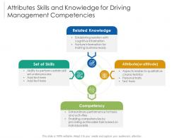 Attributes Skills And Knowledge For Driving Management Competencies