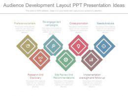 Audience Development Layout Ppt Presentation Ideas